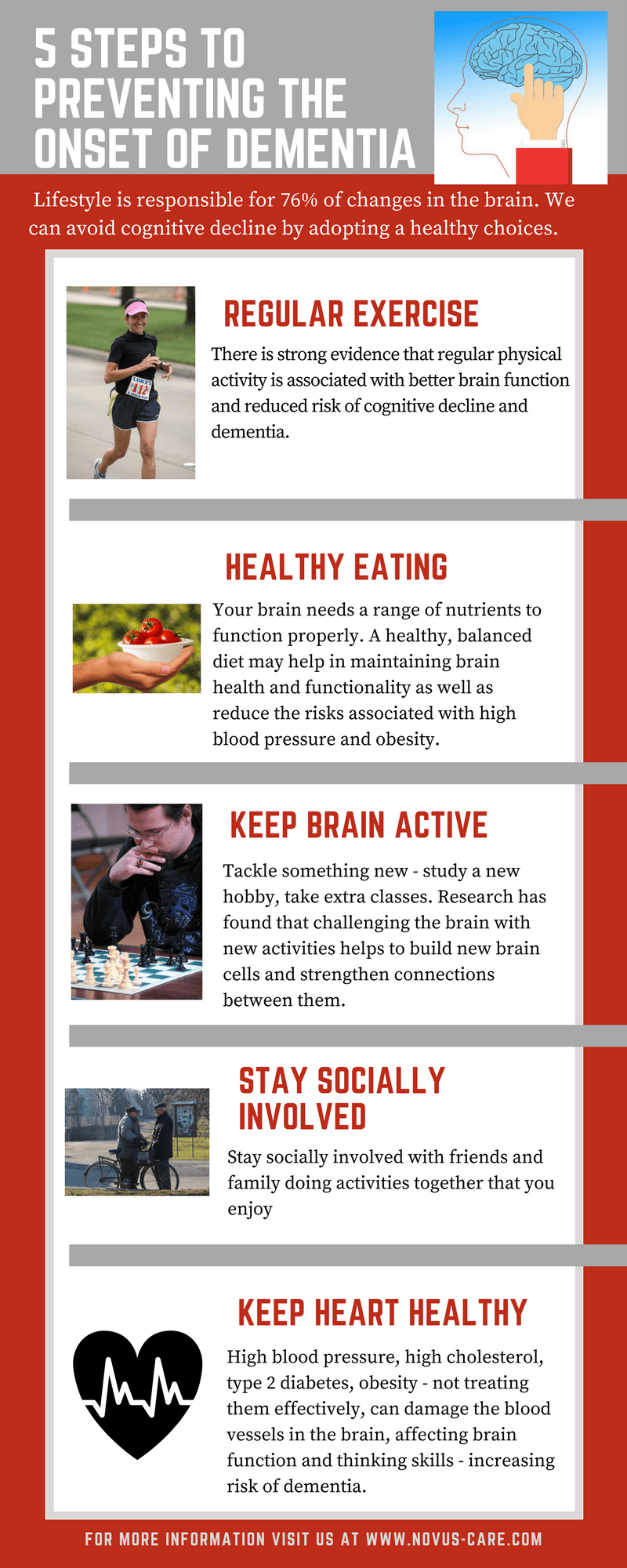 Infographic on how we can prevent cognitive decline and onset of dementia
